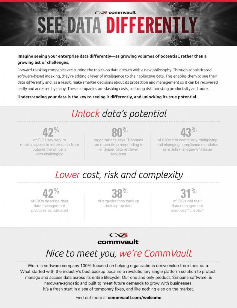 CommVault_Chicago_Arglye_2014_CIO_WEB