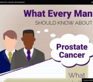 prostate-cancer-infographic